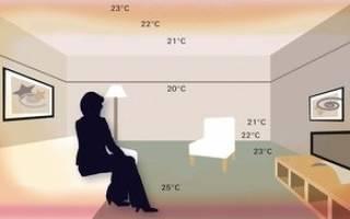 Температура в помещении